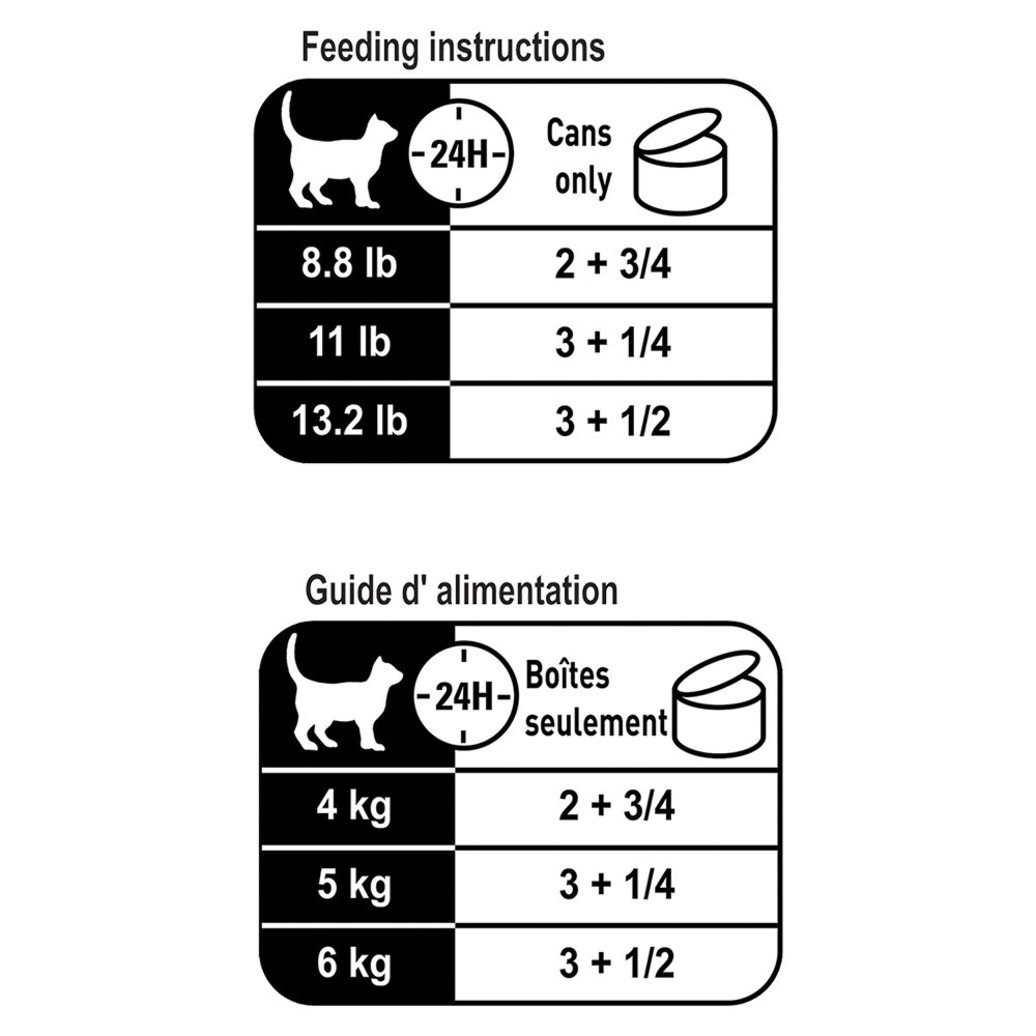 View larger image of Feline Health Nutrition Adult Instinctive Thin Slices In Gravy