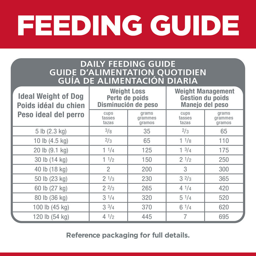 View larger image of Adult Perfect Weight Small Bites Chicken Recipe Dry Dog Food