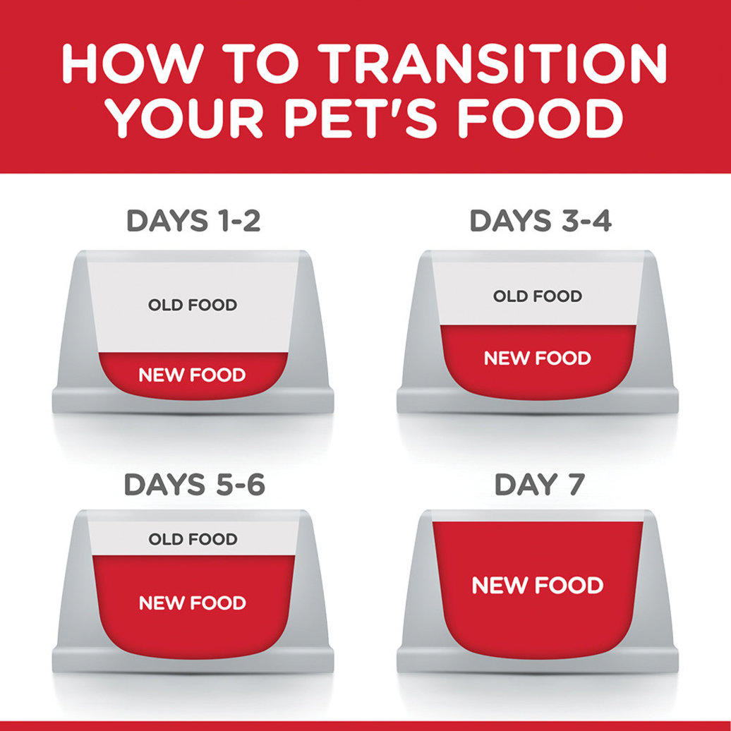 View larger image of Adult 7+ Hairball Control Chicken Recipe Dry Cat Food