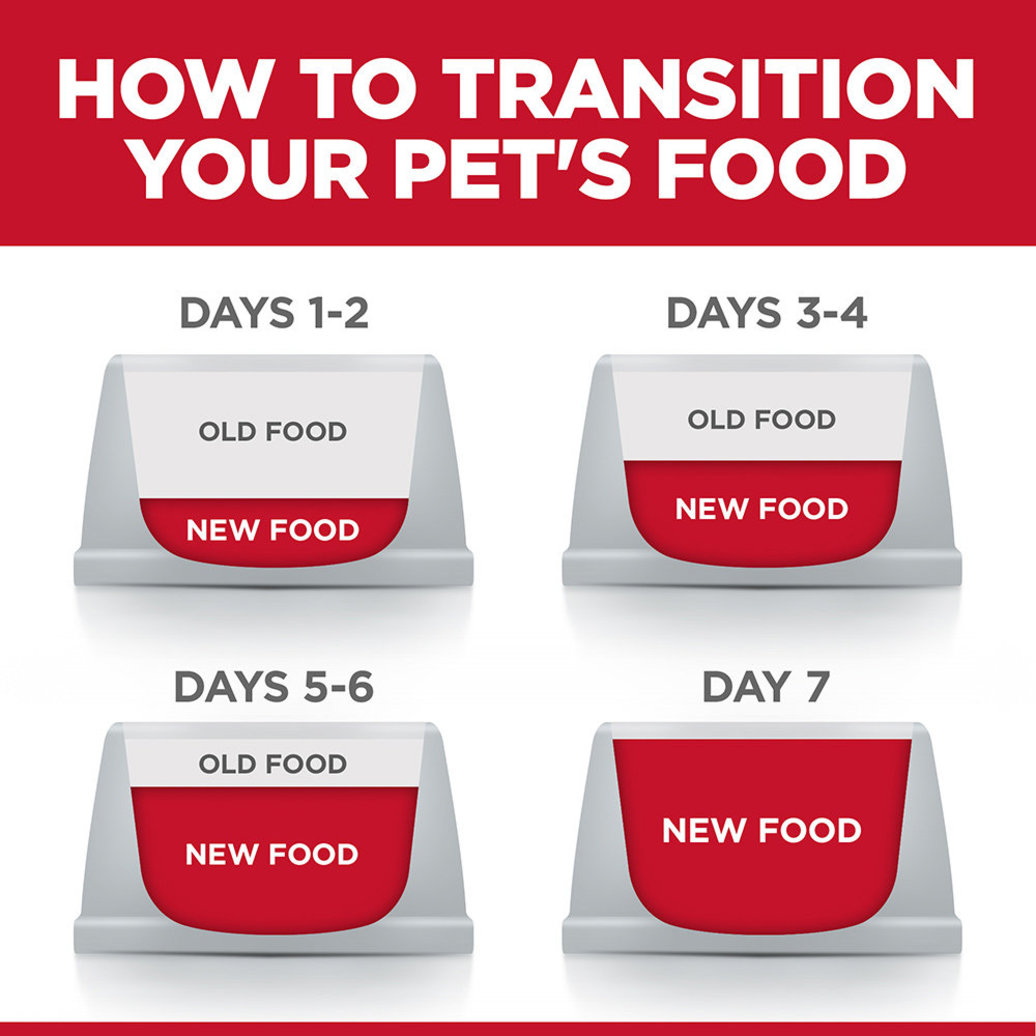 View larger image of Adult 7+ Tender Dinners Wet Cat Food Variety 12 Pack - 80 g